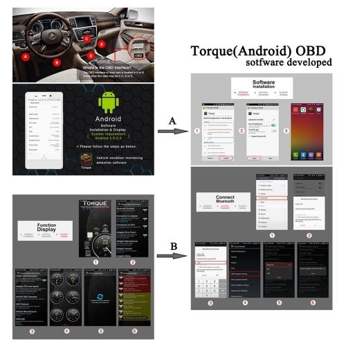 Vgate Android iOs Windows iCar 2 Wifi Wlan EOBD OBDII 2 KFZ Auto Check Diagnose